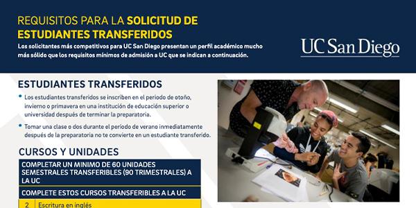 Requisitos para la Solicitud de Estudiantes Transferidos
